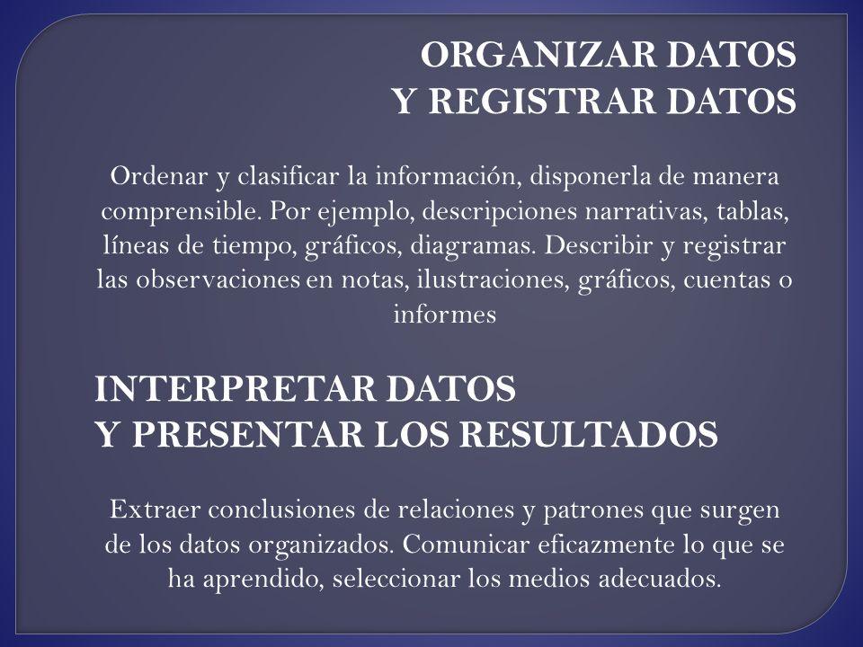 ORGANIZAR DATOS Y REGISTRAR DATOS Ordenar y clasificar la información, disponerla de manera comprensible. Por ejemplo, descripciones narrativas, tabla