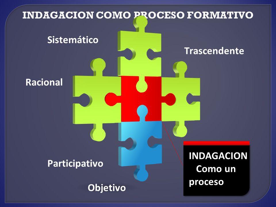 La indagación es un recurso más para el uso significativo del conocimiento.