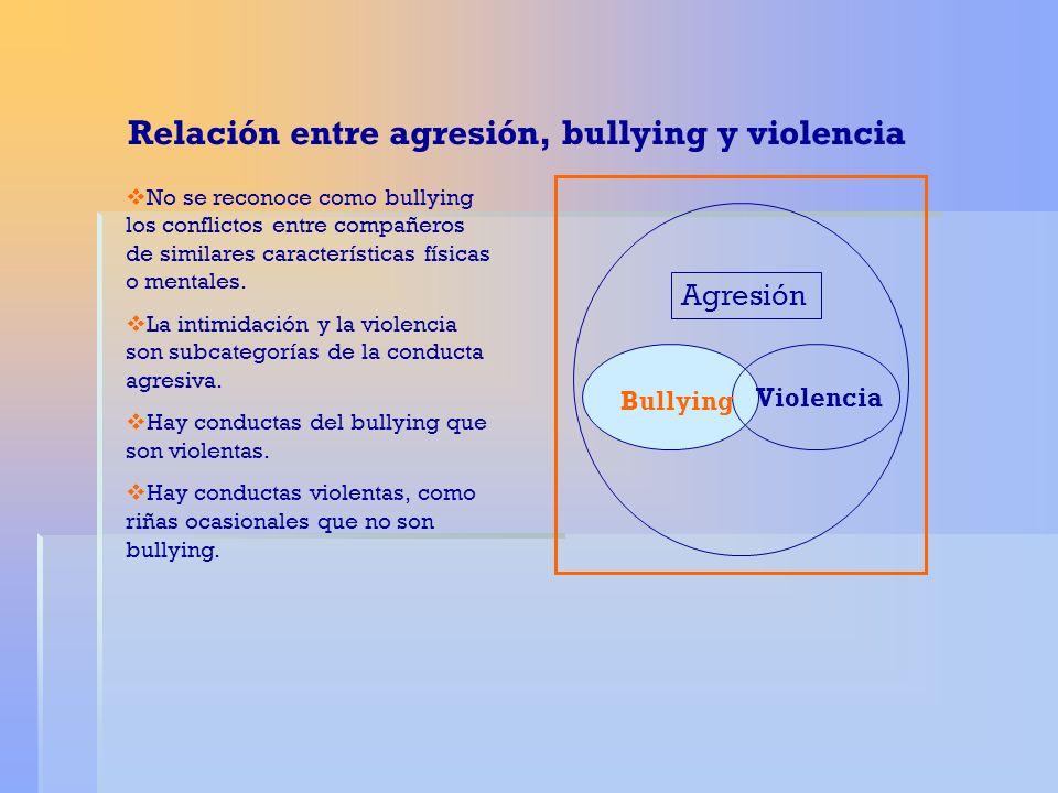 Consecuencias de la intimidación y maltrato entre alumnos: Comunidad Educativa: daña la convivencia escolar.