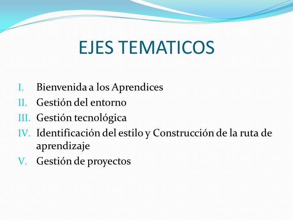EJES TEMATICOS I. Bienvenida a los Aprendices II. Gestión del entorno III. Gestión tecnológica IV. Identificación del estilo y Construcción de la ruta