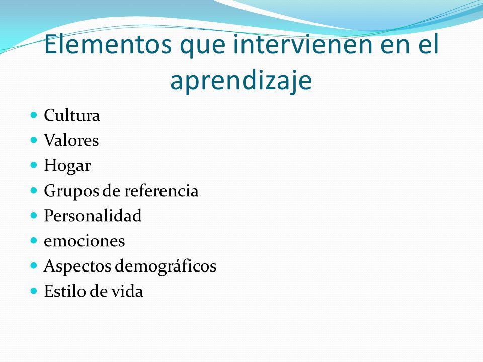 V.Gestión de Proyectos Por: Claudia Mejía, Mauricio, Clemencia Silva.