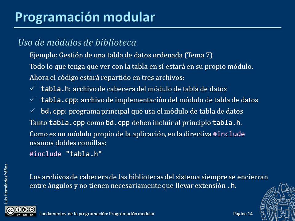 Luis Hernández Yáñez Página 13 Fundamentos de la programación: Programación modular