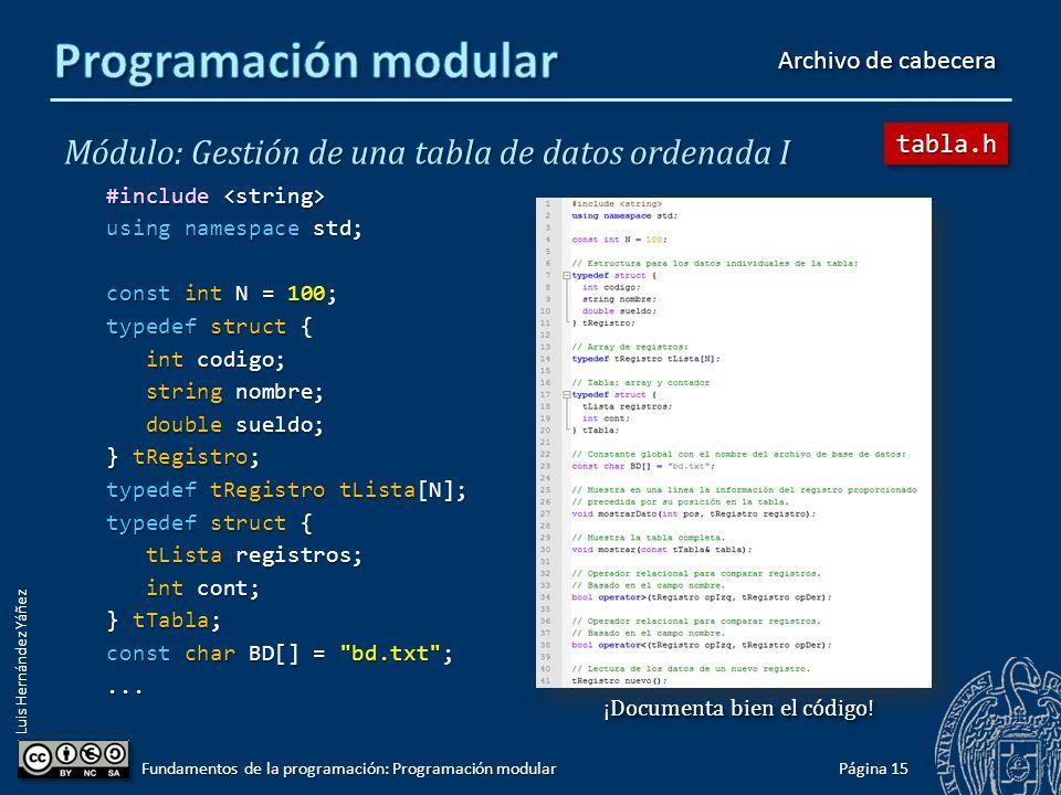 Luis Hernández Yáñez Uso de módulos de biblioteca Ejemplo: Gestión de una tabla de datos ordenada (Tema 7) Todo lo que tenga que ver con la tabla en sí estará en su propio módulo.