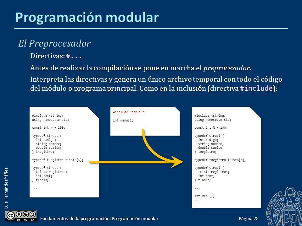 Luis Hernández Yáñez Página 24 Fundamentos de la programación: Programación modular