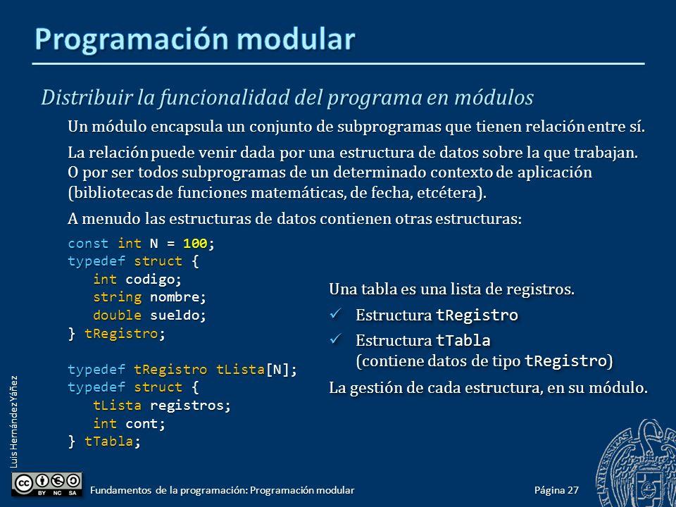 Luis Hernández Yáñez Página 26 Fundamentos de la programación: Programación modular