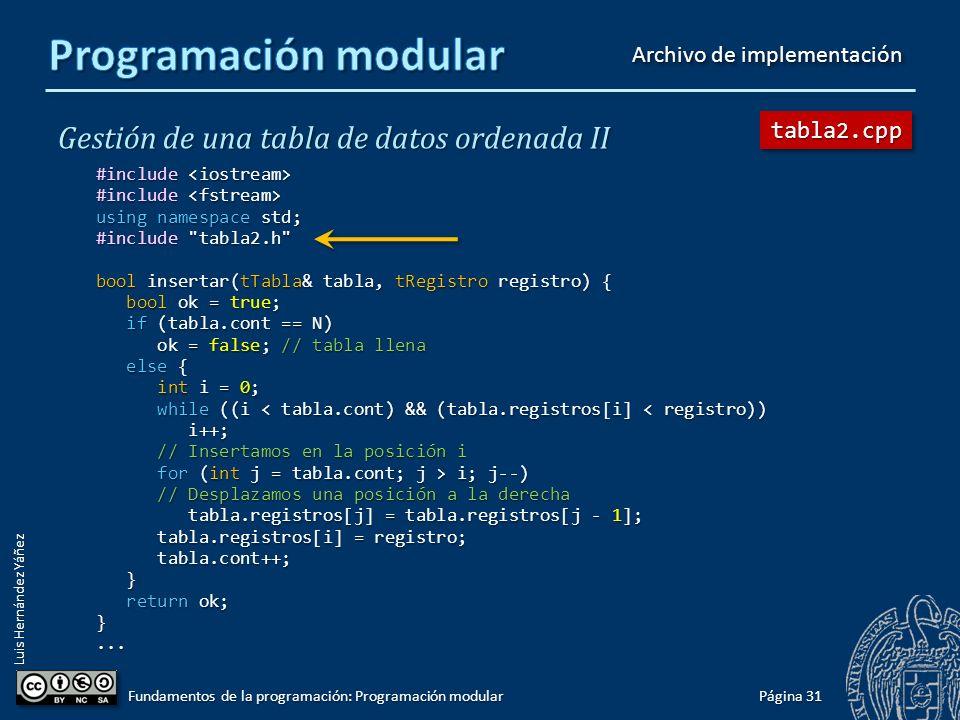 Luis Hernández Yáñez Gestión de una tabla de datos ordenada II #include #include using namespace std; #include registro.h const int N = 100; typedef tRegistro tLista[N]; typedef struct { tLista registros; tLista registros; int cont; int cont; } tTabla; const char BD[] = bd.txt ; void mostrar(const tTabla &tabla); bool insertar(tTabla &tabla, tRegistro registro); bool eliminar(tTabla &tabla, int pos); // pos = 1..N int buscar(tTabla tabla, string nombre); bool cargar(tTabla &tabla); void guardar(tTabla tabla); Página 30 Fundamentos de la programación: Programación modular tabla2.htabla2.h Archivo de cabecera