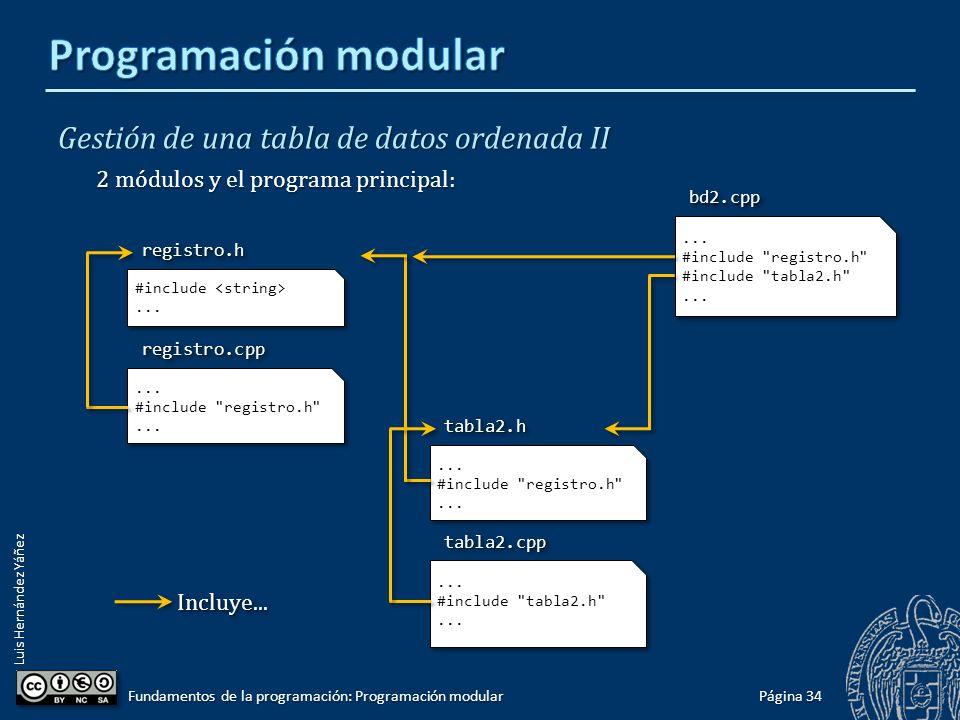 Luis Hernández Yáñez Página 33 Fundamentos de la programación: Programación modular