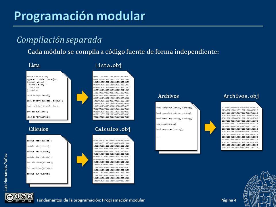 Luis Hernández Yáñez Programas multiarchivo El código fuente del programa se reparte entre varios archivos (módulos), cada uno con las declaraciones y los subprogramas que tienen relación.