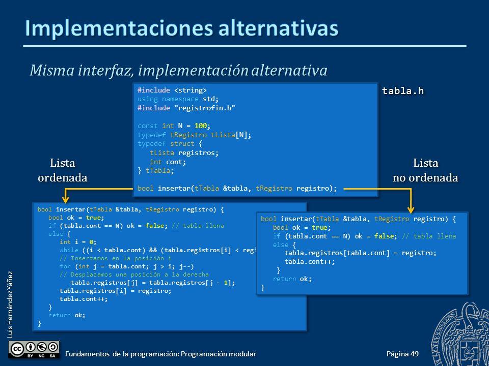 Luis Hernández Yáñez Página 48 Fundamentos de la programación: Programación modular