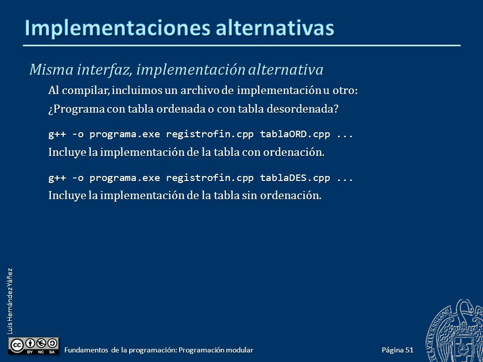 Luis Hernández Yáñez Misma interfaz, implementación alternativa Página 50 Fundamentos de la programación: Programación modular...