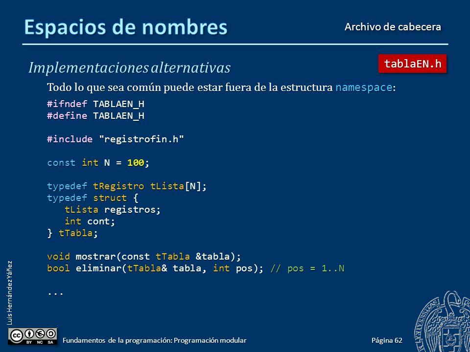 Luis Hernández Yáñez Implementaciones alternativas Distintos espacios de nombres para distintas implementaciones.