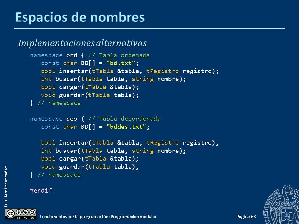 Luis Hernández Yáñez Implementaciones alternativas Todo lo que sea común puede estar fuera de la estructura namespace : #ifndef TABLAEN_H #define TABLAEN_H #include registrofin.h const int N = 100; typedef tRegistro tLista[N]; typedef struct { tLista registros; tLista registros; int cont; int cont; } tTabla; void mostrar(const tTabla &tabla); bool eliminar(tTabla& tabla, int pos); // pos = 1..N...
