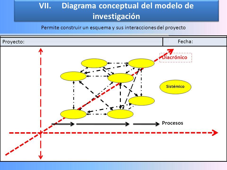 CONOCER OBJ-EST EPISTEMOLOGÍA ESTRUCTURAR DISTRIBUTIVAS (EXPLICAR) REFLEXIVAS (TRANSFORMAR) DIALÉCTICAS DESCRIPCIÓNEncuestaEntrevista Historia de MPYM