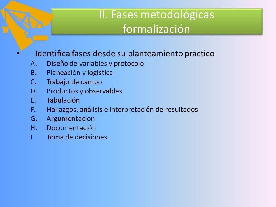 Trabajo de campo Aplicación Metodología