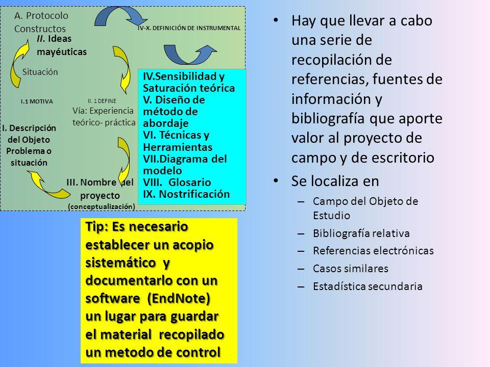 II. Fases metodológicas formalización Identifica fases desde su planteamiento práctico A.Diseño de variables y protocolo B.Planeación y logística C.Tr