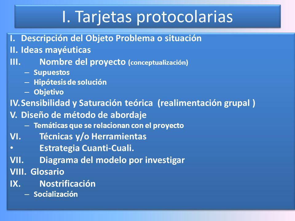 Estrategias comparativas para el proceso de investigación Metodología para construir el OE Fase 1. Diseño de variables y protocolo Dr. Félix Rogelio F
