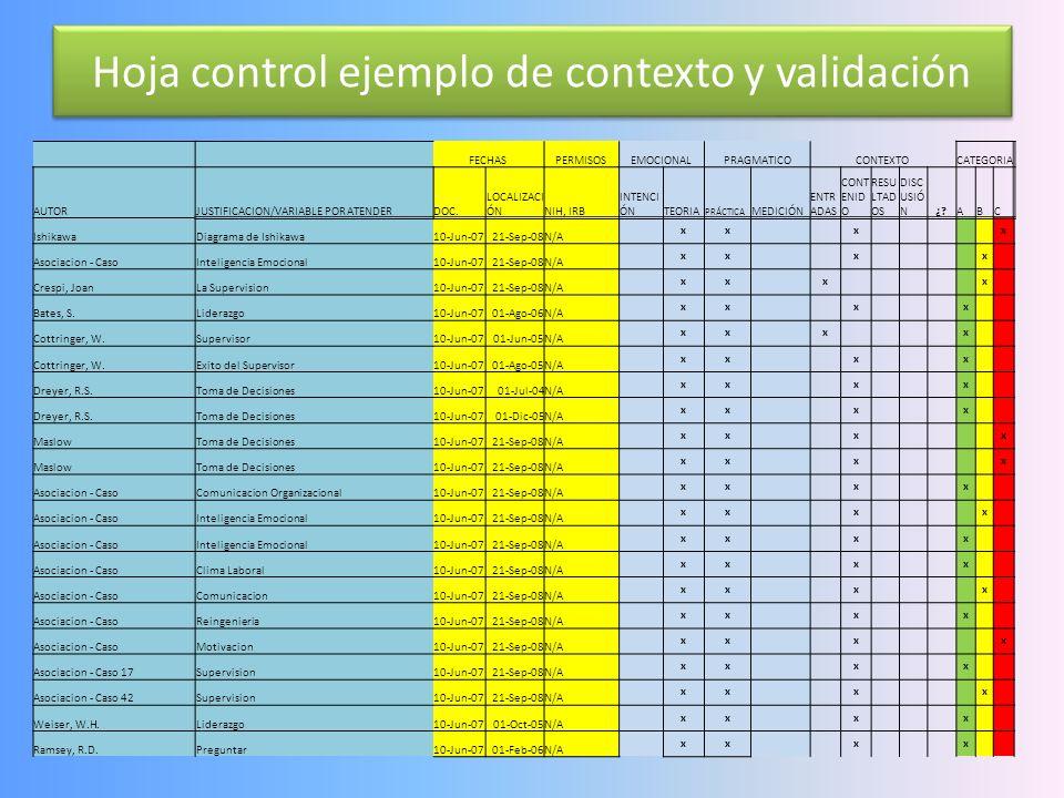 Hoja de control ejemplo fiselecIDENTIFICACION / UBICACIÓN AUTOR JUSTIFICACION/VARIABLE POR ATENDERTIPO SOPORTECARACTERÍSTICASNOMBRE CORTO IshikawaDiag