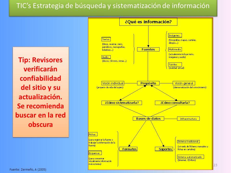Hoja control ejemplo de contexto y validación FECHASPERMISOSEMOCIONALPRAGMATICOCONTEXTOCATEGORIA AUTORJUSTIFICACION/VARIABLE POR ATENDERDOC. LOCALIZAC