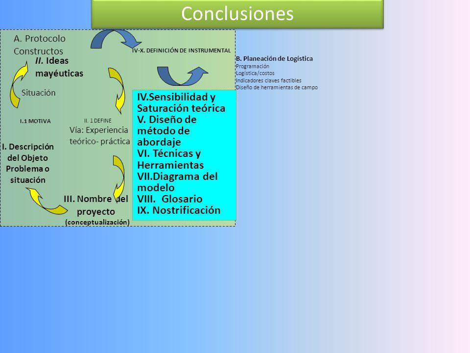 G. ARGUMENTOS ESTRATEGIAS DE COMUNICABILIDAD PÚBLICOS H. Documentación y presentación Tip: preparar material y afinar el estilo bajo enfoque de mercad