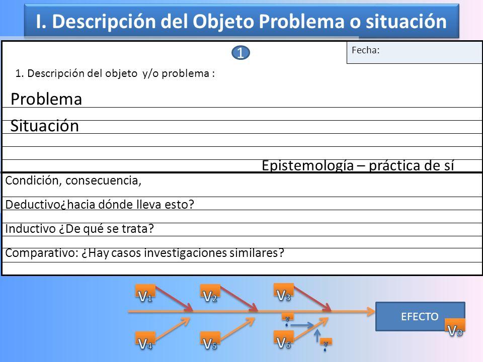 I. Tarjetas protocolarias I.Descripción del Objeto Problema o situación II. Ideas mayéuticas III. Nombre del proyecto (conceptualización) – Supuestos