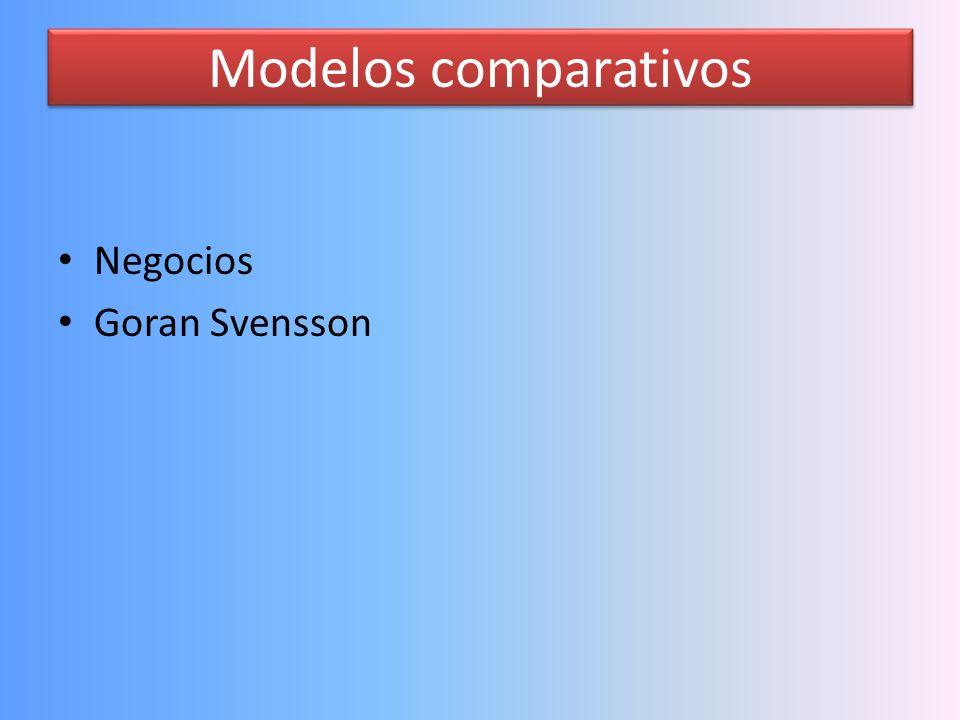 Bibliografía para investigación organizacional. Verdugo L, Julio C., Ochoa A.Sergio G., Alveano H. Jesus. Elaboracion de cuestionarios. Universidad de