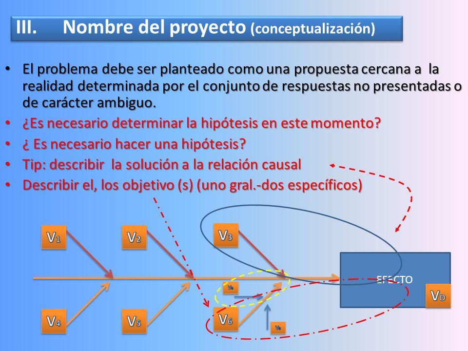 II. Ideas mayéuticas Preguntas relacionadas con el Objeto - Problema: Fecha: Epistemología: Individual – Grupal Trabajo teórico SI – NOAplica T. de ca