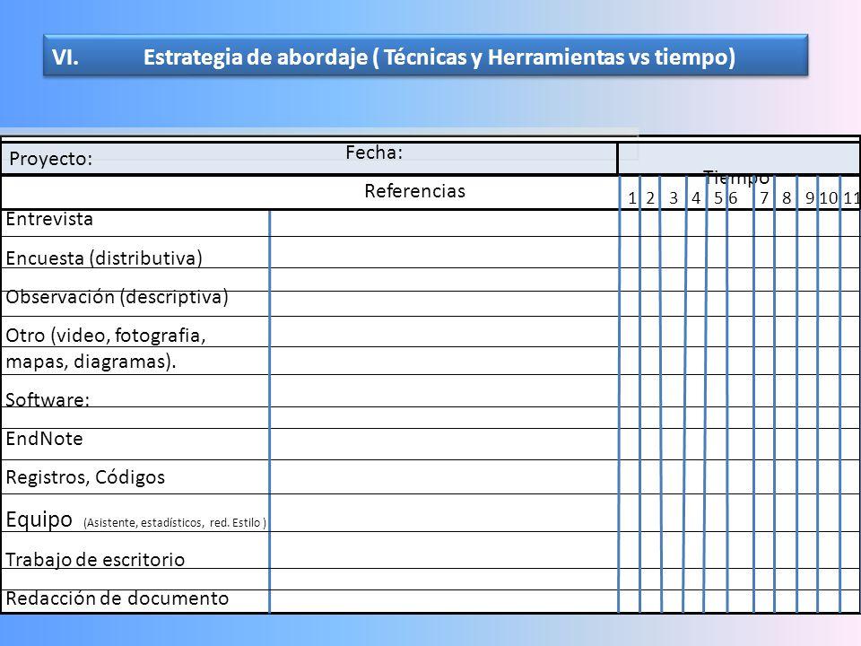 V.Recursos vs tiempo y logística Tiempo Fecha: Proyecto: Recursos Datos Archivos Bibliog. Internet Base Datos Actores IRB Referencias 1 2 3 4 5 6 7 8