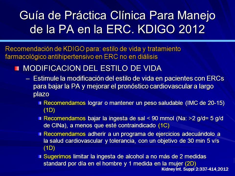 Guía de Práctica Clínica Para Manejo de la PA en la ERC. KDIGO 2012 MODIFICACION DEL ESTILO DE VIDA –Estimule la modificación del estilo de vida en pa