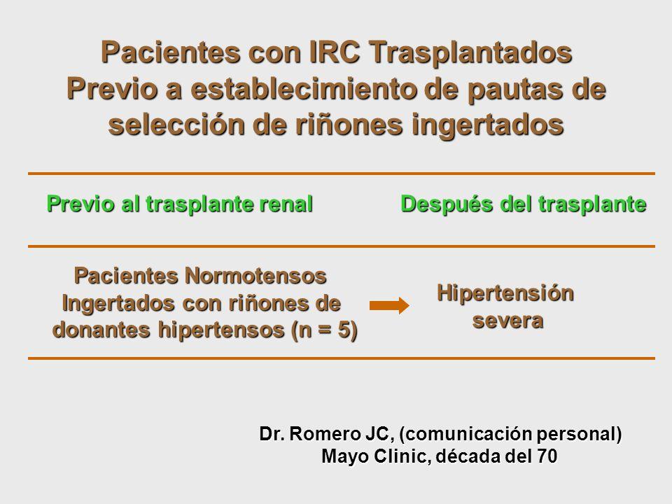 Pacientes con IRC Trasplantados Previo a establecimiento de pautas de selección de riñones ingertados Previo al trasplante renal Después del trasplant