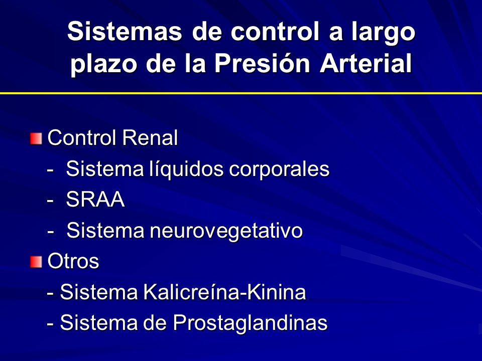 Sistemas de control a largo plazo de la Presión Arterial Control Renal - Sistema líquidos corporales - Sistema líquidos corporales - SRAA - SRAA - Sis