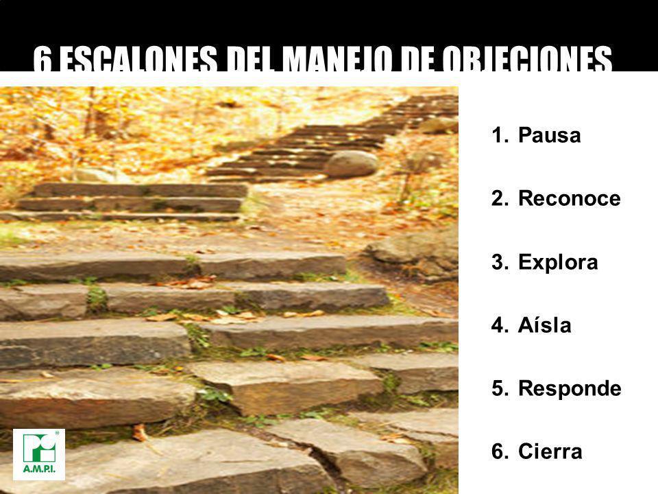 6 ESCALONES DEL MANEJO DE OBJECIONES 1.Pausa 2.Reconoce 3.Explora 4.Aísla 5.Responde 6.Cierra