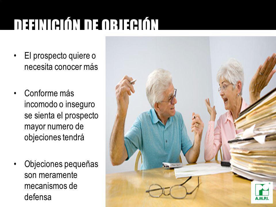 CONTESTA OBJECIONES CON PREGUNTAS 1.- ¿Esta de acuerdo que lo que le falta es información no tiempo, para realizar una decisión.