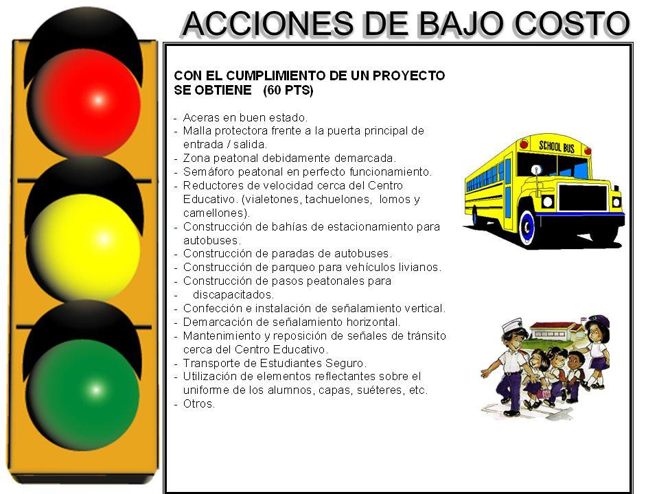 Parámetros de Evaluación 1- Acción de bajo costo e impacto de Seguridad Vial para proteger la población estudiantil, infraestructura y dispositivos de
