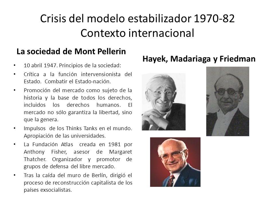Crisis del modelo estabilizador 1970-82 Contexto internacional La sociedad de Mont Pellerin 10 abril 1947. Principios de la sociedad: Crítica a la fun