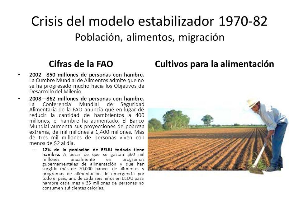 Crisis del modelo estabilizador 1970-82 Población, alimentos, migración Cifras de la FAO 2002850 millones de personas con hambre. La Cumbre Mundial de