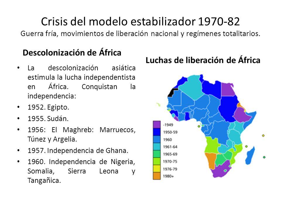 Crisis del modelo estabilizador 1970-82 Guerra fría, movimientos de liberación nacional y regímenes totalitarios. Descolonización de África La descolo