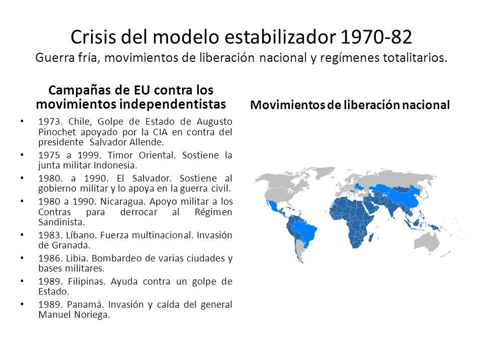 Crisis del modelo estabilizador 1970-82 Guerra fría, movimientos de liberación nacional y regímenes totalitarios. Campañas de EU contra los movimiento