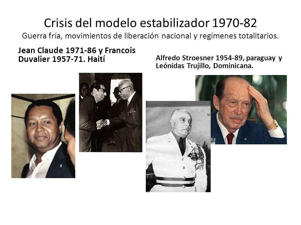 Crisis del modelo estabilizador 1970-82 Guerra fría, movimientos de liberación nacional y regímenes totalitarios. Jean Claude 1971-86 y Francois Duval