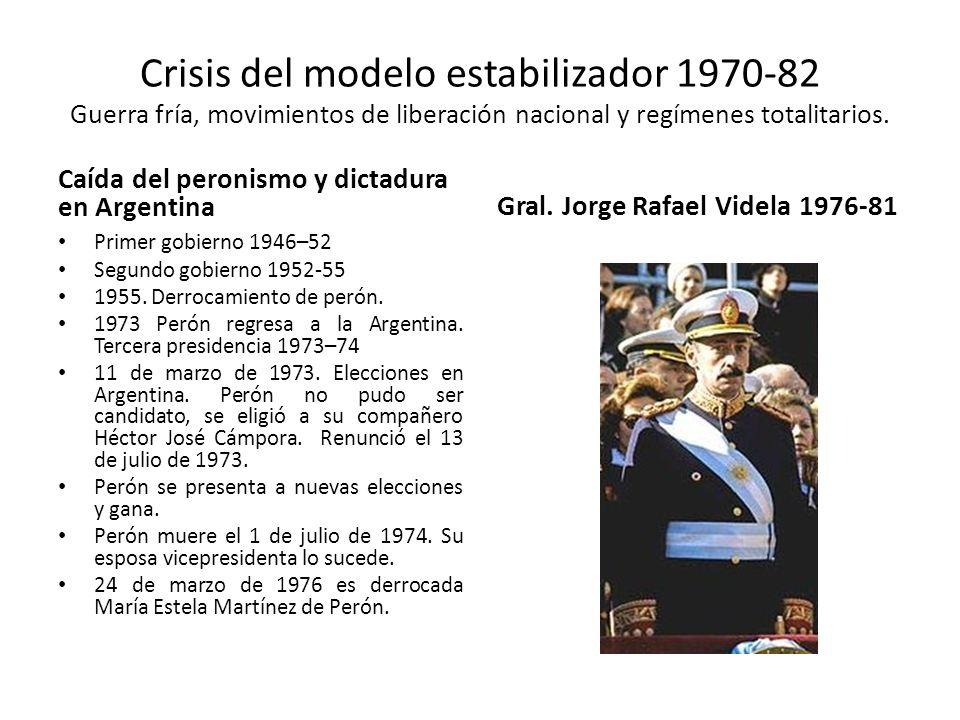 Crisis del modelo estabilizador 1970-82 Guerra fría, movimientos de liberación nacional y regímenes totalitarios. Caída del peronismo y dictadura en A