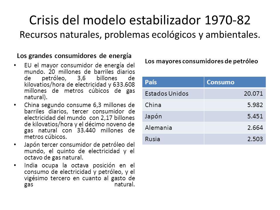 Crisis del modelo estabilizador 1970-82 Recursos naturales, problemas ecológicos y ambientales. Los grandes consumidores de energía EU el mayor consum
