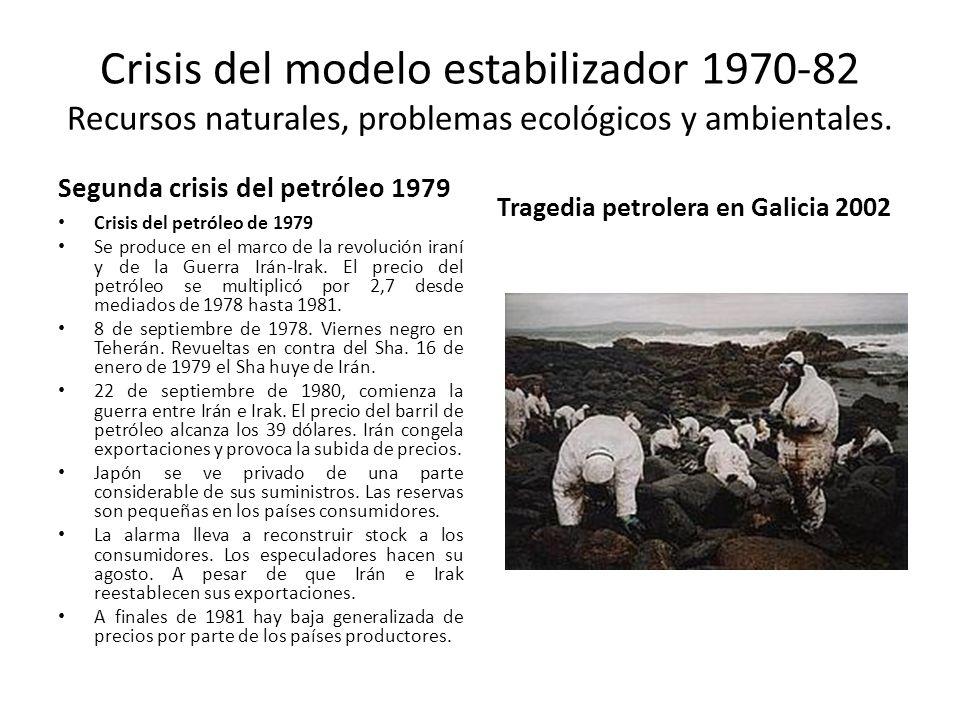 Crisis del modelo estabilizador 1970-82 Recursos naturales, problemas ecológicos y ambientales. Segunda crisis del petróleo 1979 Crisis del petróleo d