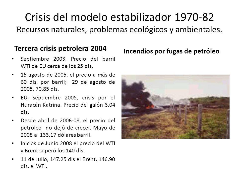 Crisis del modelo estabilizador 1970-82 Recursos naturales, problemas ecológicos y ambientales. Tercera crisis petrolera 2004 Septiembre 2003. Precio