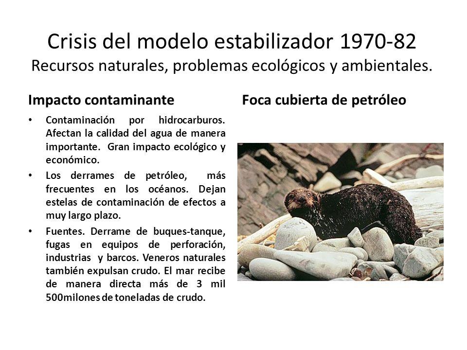 Crisis del modelo estabilizador 1970-82 Recursos naturales, problemas ecológicos y ambientales. Impacto contaminante Contaminación por hidrocarburos.