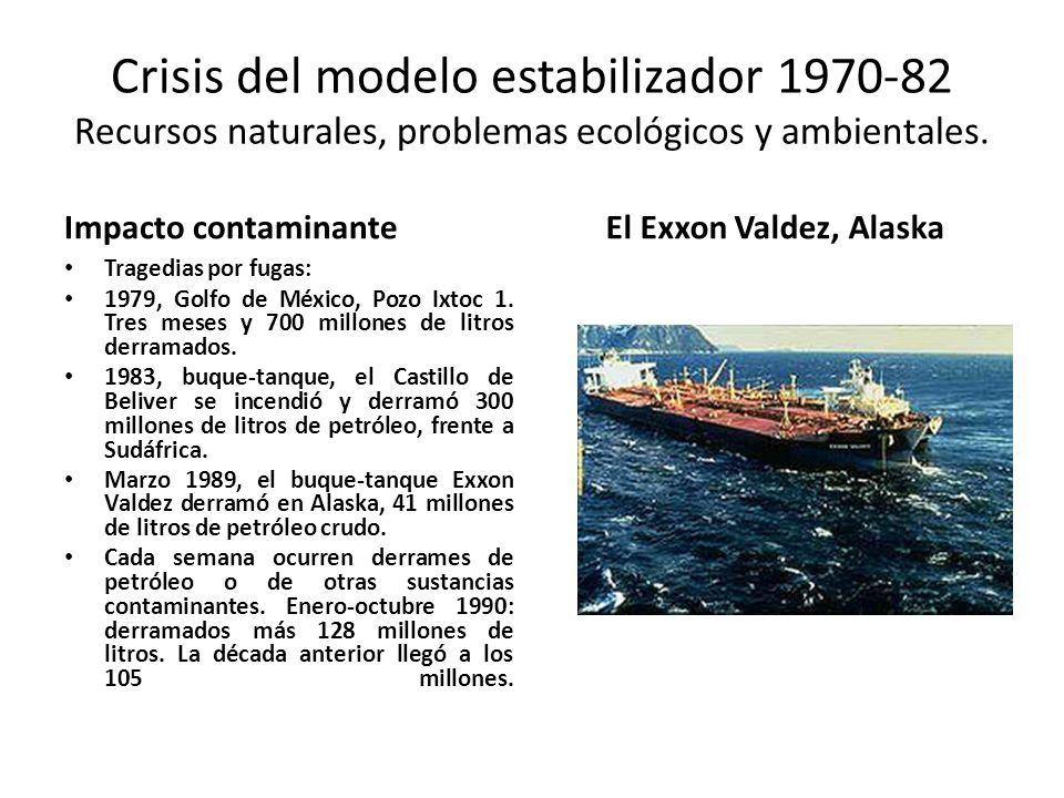 Crisis del modelo estabilizador 1970-82 Recursos naturales, problemas ecológicos y ambientales. Impacto contaminante Tragedias por fugas: 1979, Golfo