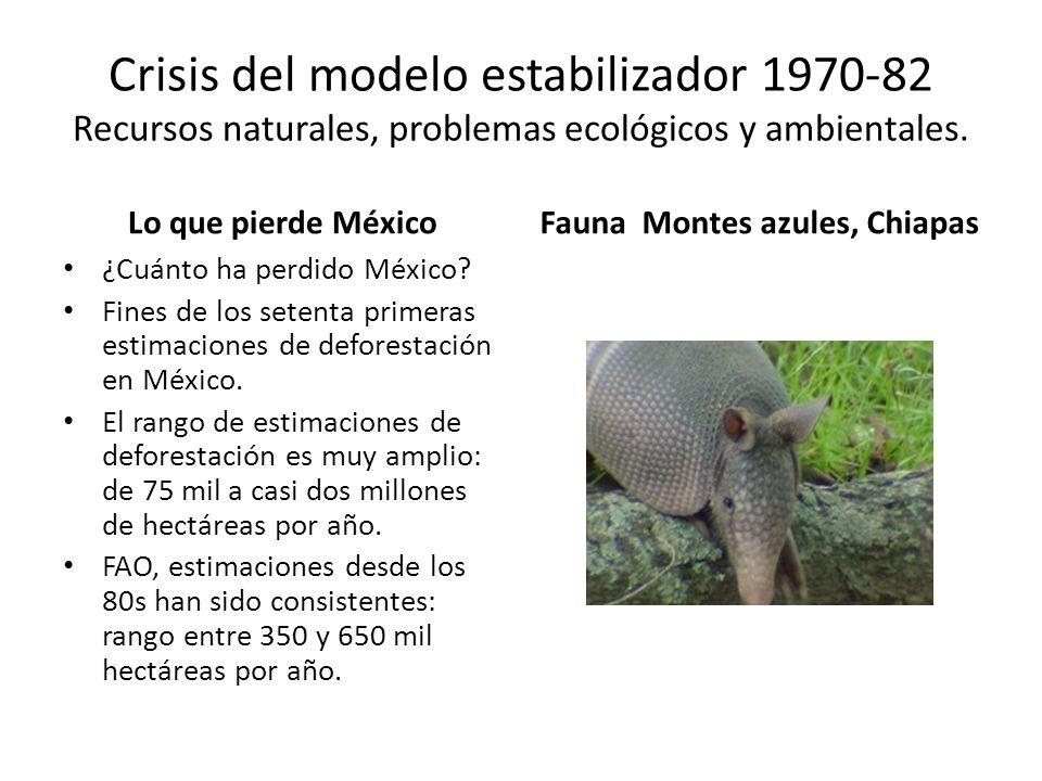 Crisis del modelo estabilizador 1970-82 Recursos naturales, problemas ecológicos y ambientales. Lo que pierde México ¿Cuánto ha perdido México? Fines
