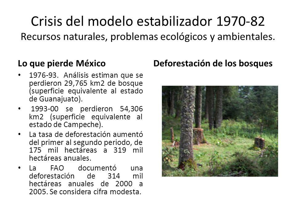 Crisis del modelo estabilizador 1970-82 Recursos naturales, problemas ecológicos y ambientales. Lo que pierde México 1976-93. Análisis estiman que se