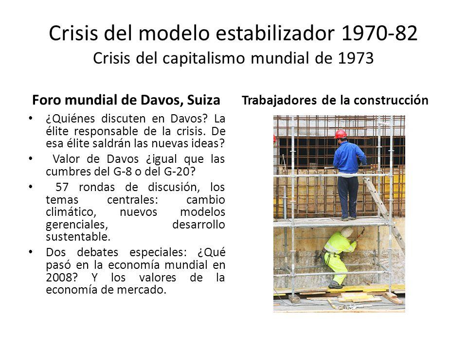 Crisis del modelo estabilizador 1970-82 Crisis del capitalismo mundial de 1973 Foro mundial de Davos, Suiza ¿Quiénes discuten en Davos? La élite respo