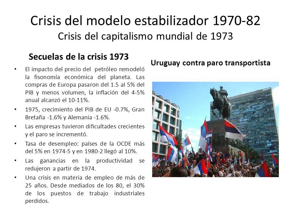 Crisis del modelo estabilizador 1970-82 Crisis del capitalismo mundial de 1973 Secuelas de la crisis 1973 El impacto del precio del petróleo remodeló