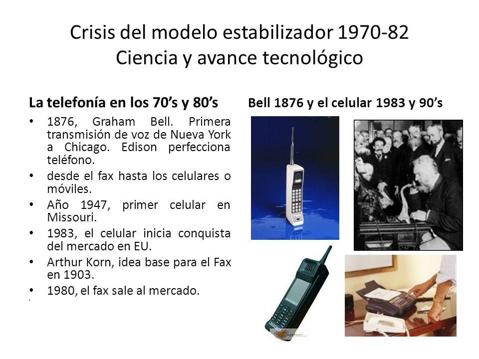 Crisis del modelo estabilizador 1970-82 Ciencia y avance tecnológico La telefonía en los 70s y 80s 1876, Graham Bell. Primera transmisión de voz de Nu