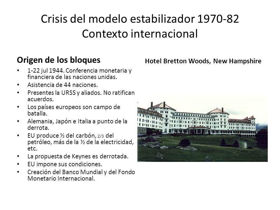 Crisis del modelo estabilizador 1970-82 Contexto internacional Cómo funcionan el BM y el FMI El sistema de Bretton Woods tiene su origen en una idea de John M.